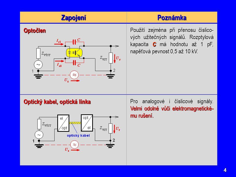 4PoznámkaZapojení Optočlen Použití zejména při přenosu číslico- vých užitečných signálů. Rozptylová kapacita C má hodnotu až 1 pF, napěťová pevnost 0,
