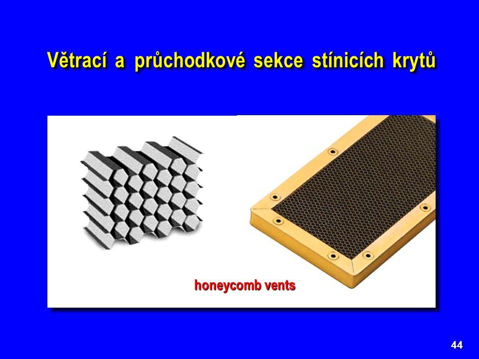 44 Větrací a průchodkové sekce stínicích krytů honeycomb vents