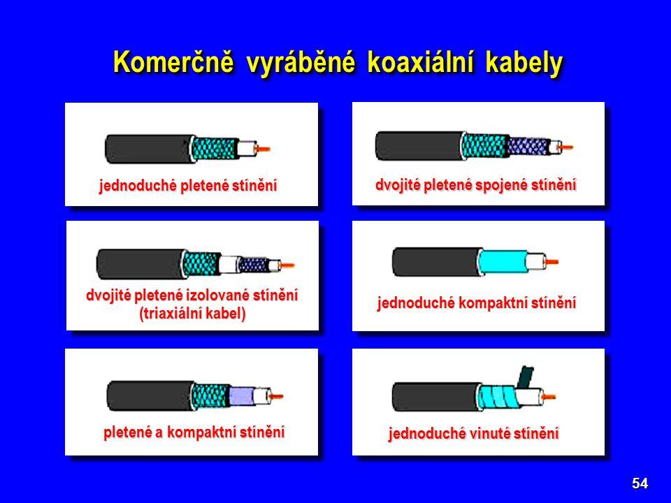 jednoduché pletené stínění pletené a kompaktní stínění dvojité pletené spojené stínění jednoduché kompaktní stínění jednoduché vinuté stínění dvojité pletené izolované stínění (triaxiální kabel) 54 Komerčně vyráběné koaxiální kabely