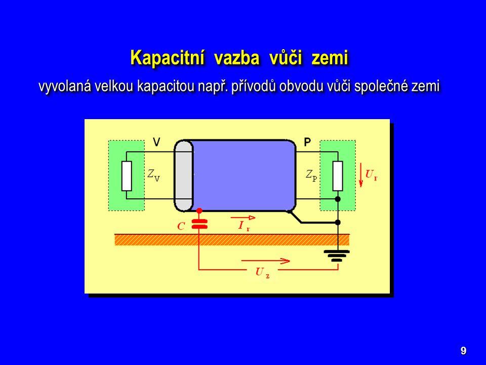 10 Parazitní induktivní vazba   maximální vzájemná vzdálenost r obou obvodů;  minimální velikost proudové smyčky S rušeného obvodu (ob- vodu přijímače)  minimální délka souběžně probíhajících vodičů obou obvodů  minimální rychlost časových změn všech proudů (signálů) v obvodu  I /  t.