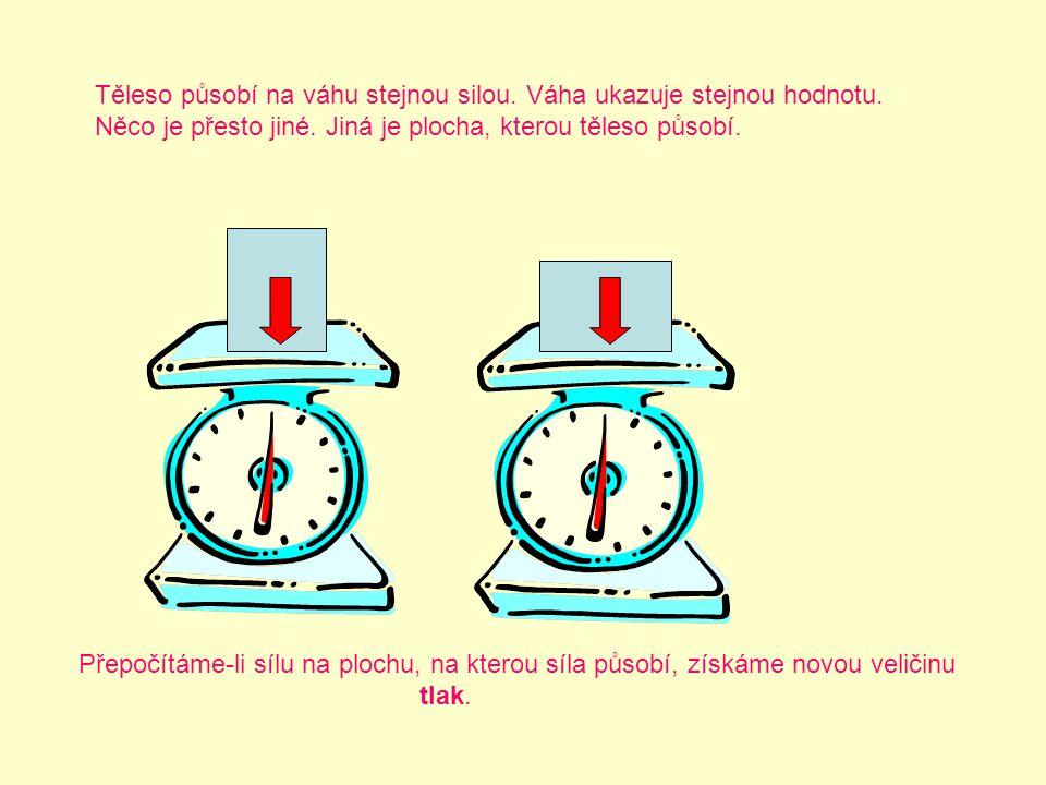 p= F S - Tlak značíme malým písmenemp.Tlak značíme malým písmenem p.