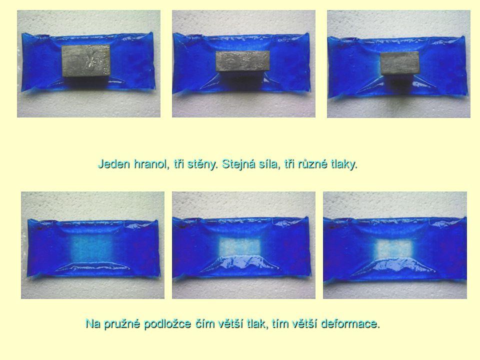 Jeden hranol, tři stěny. Stejná síla, tři různé tlaky. Na pružné podložce čím větší tlak, tím větší deformace.
