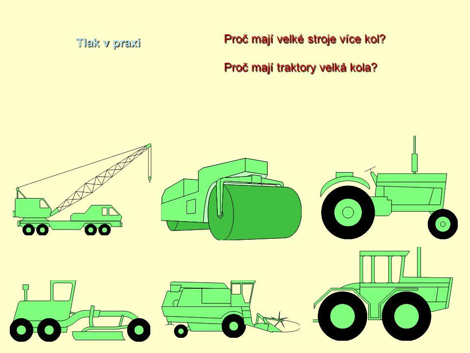 Tlak v praxi Proč mají velké stroje více kol? Proč mají traktory velká kola?