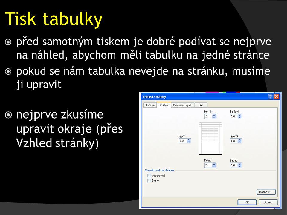 Tisk tabulky  pokud to nestačí, můžeme zkusit změnit orientaci stránky nebo zúžit sloupce a zmenšit písmo  Když vypneme náhled, Excel nám zobrazí přerušovanou čarou okraje stránky do tabulky, a podle toho můžeme upravovat tabulku 1 stránka2 stránka
