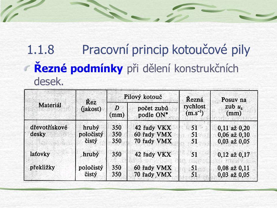 1.1.8Pracovní princip kotoučové pily Volba geometrie pilových kotoučů : Pro příčné řezání se doporučují tyto hodnoty řezných úhlů :