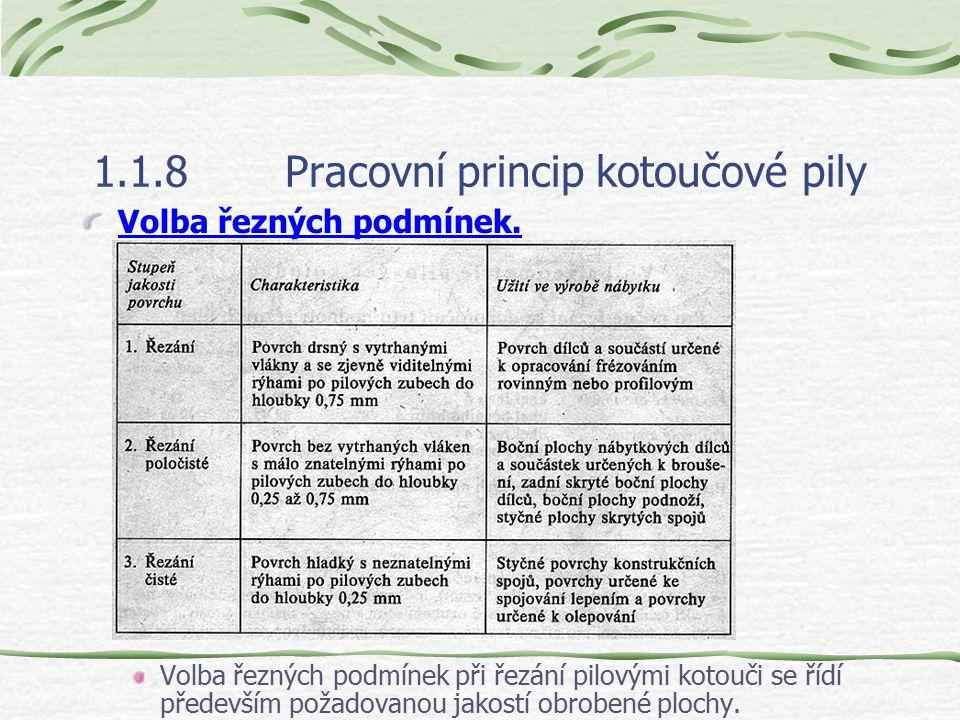 1.1.8Pracovní princip kotoučové pily Řezné podmínky při dělení konstrukčních desek.