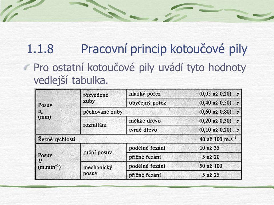 1.1.8Pracovní princip kotoučové pily Řezné podmínky pro kotoučové pily přeřezávací (krácení na hrubou délku, hrubý řez) :