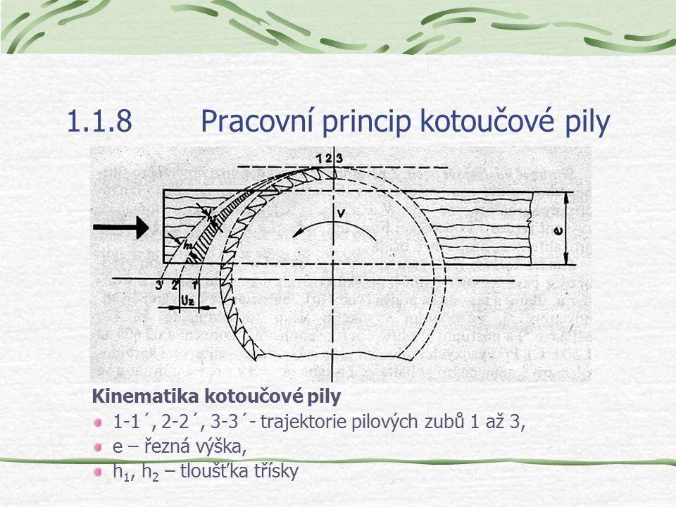 1.1.8Pracovní princip kotoučové pily Při řezání kotoučovou pilou se posouvá do řezu buď pilový kotouč, nebo obráběný materiál, jež se dělí postupným o