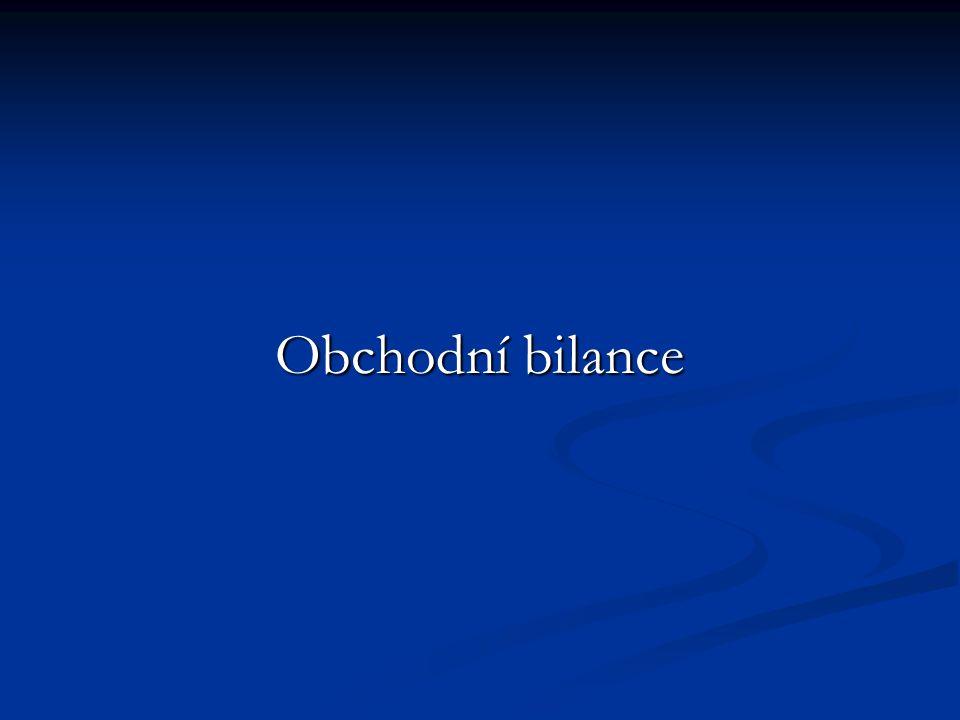 Obchodní bilance