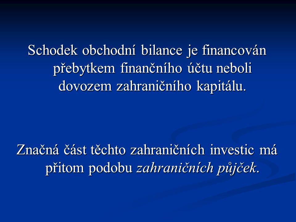 Schodek obchodní bilance je financován přebytkem finančního účtu neboli dovozem zahraničního kapitálu.