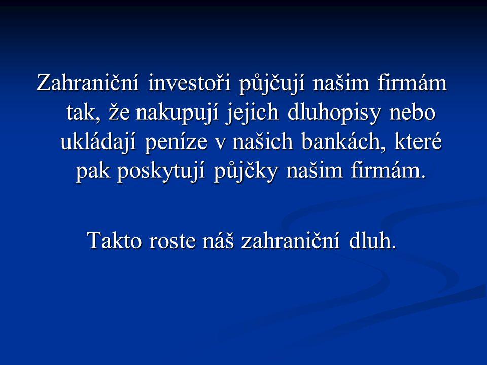 Zahraniční investoři půjčují našim firmám tak, že nakupují jejich dluhopisy nebo ukládají peníze v našich bankách, které pak poskytují půjčky našim firmám.