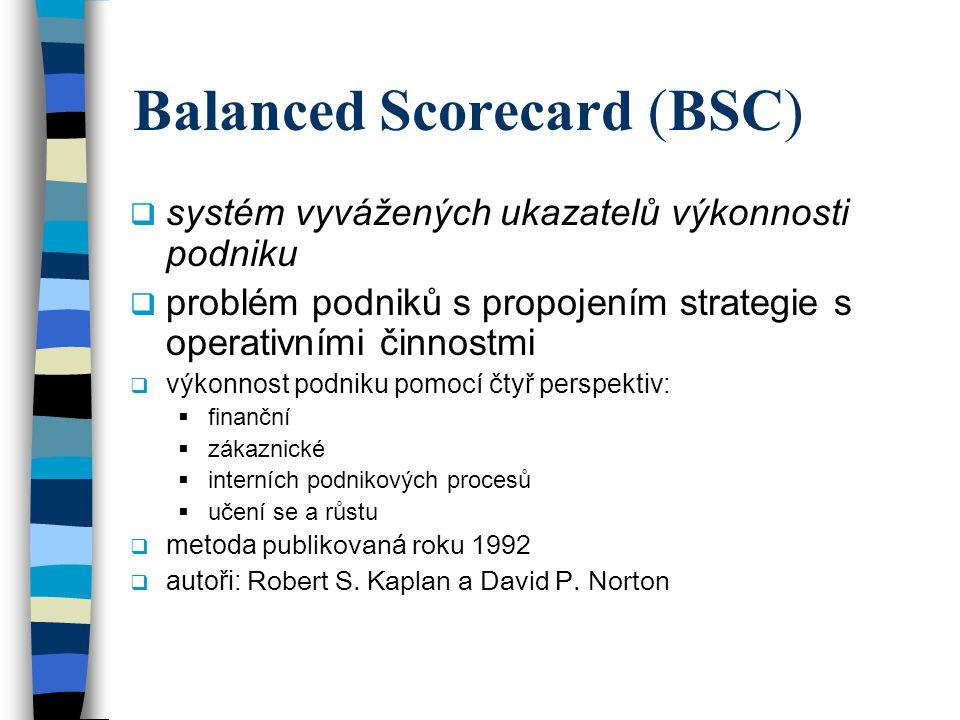 Balanced Scorecard (BSC)  systém vyvážených ukazatelů výkonnosti podniku  problém podniků s propojením strategie s operativními činnostmi  výkonnost podniku pomocí čtyř perspektiv:  finanční  zákaznické  interních podnikových procesů  učení se a růstu  metoda publikovan á roku 1992  autoři: Robert S.