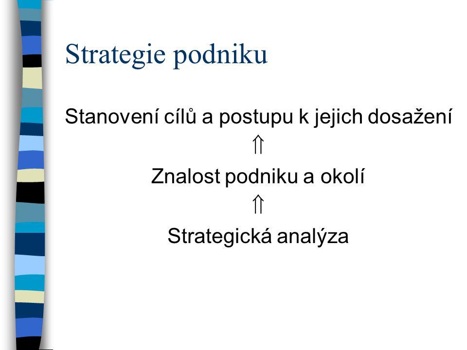 Strategie podniku Stanovení cílů a postupu k jejich dosažení  Znalost podniku a okolí  Strategická analýza