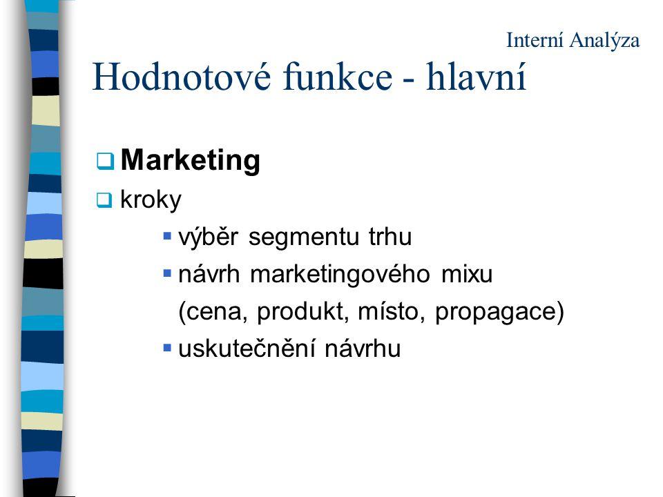 Hodnotové funkce - hlavní  Marketing  kroky  výběr segmentu trhu  návrh marketingového mixu (cena, produkt, místo, propagace)  uskutečnění návrhu Interní Analýza