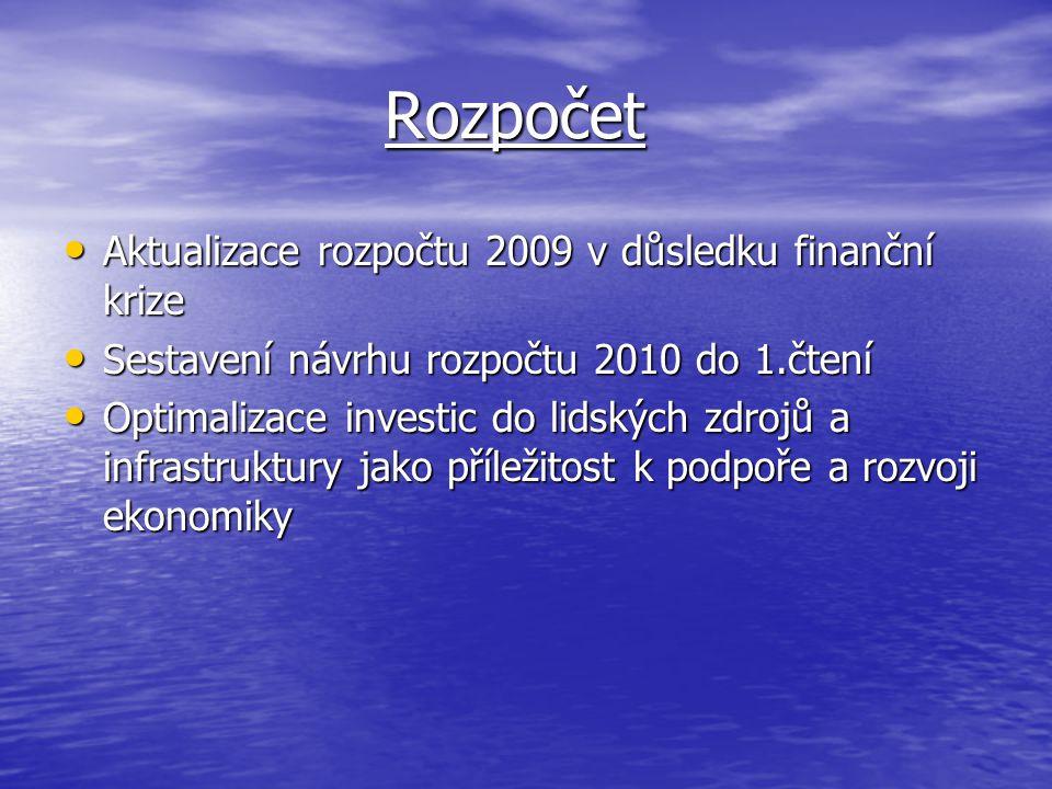 Rozpočet Rozpočet Aktualizace rozpočtu 2009 v důsledku finanční krize Aktualizace rozpočtu 2009 v důsledku finanční krize Sestavení návrhu rozpočtu 2010 do 1.čtení Sestavení návrhu rozpočtu 2010 do 1.čtení Optimalizace investic do lidských zdrojů a infrastruktury jako příležitost k podpoře a rozvoji ekonomiky Optimalizace investic do lidských zdrojů a infrastruktury jako příležitost k podpoře a rozvoji ekonomiky