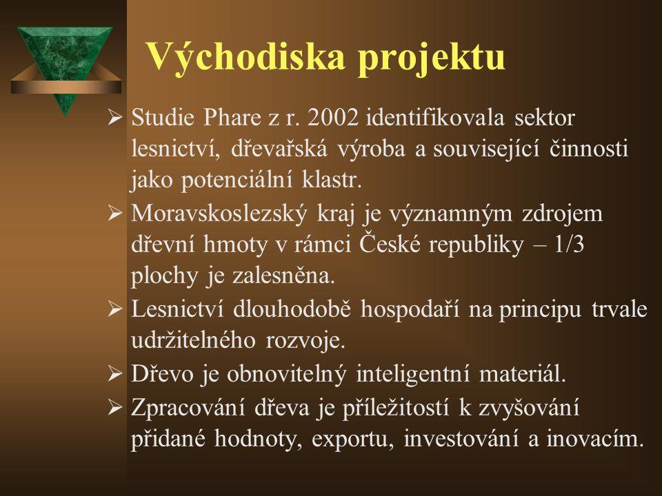 Východiska projektu  Studie Phare z r.