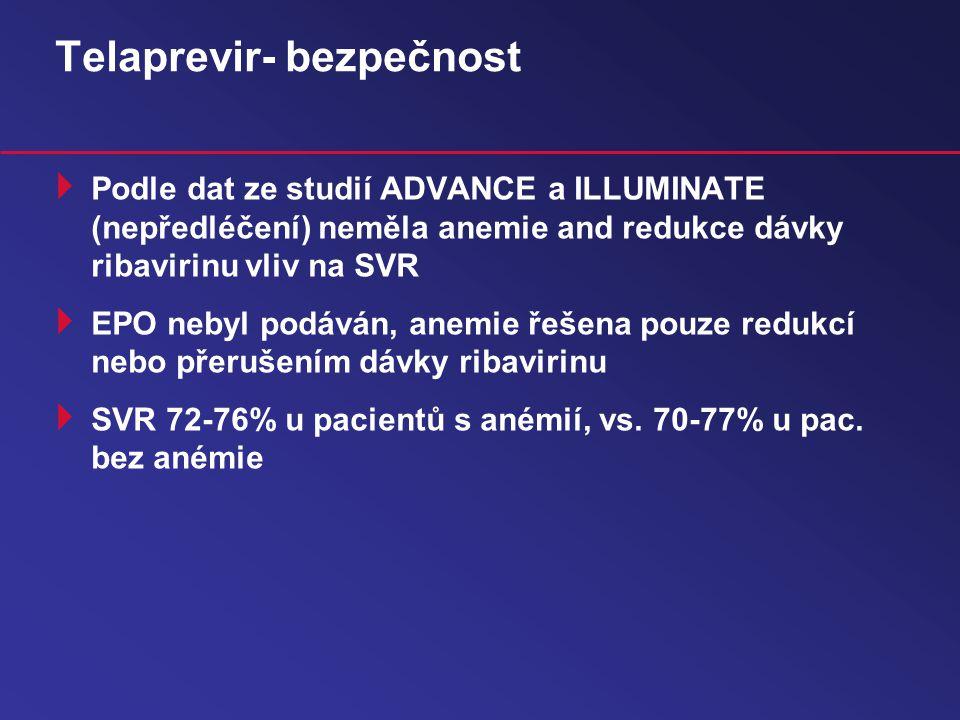 Telaprevir- bezpečnost  Podle dat ze studií ADVANCE a ILLUMINATE (nepředléčení) neměla anemie and redukce dávky ribavirinu vliv na SVR  EPO nebyl podáván, anemie řešena pouze redukcí nebo přerušením dávky ribavirinu  SVR 72-76% u pacientů s anémií, vs.