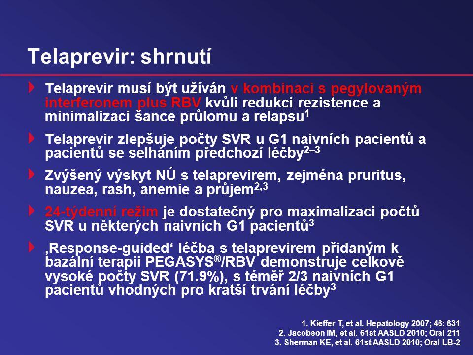 Telaprevir: shrnutí  Telaprevir musí být užíván v kombinaci s pegylovaným interferonem plus RBV kvůli redukci rezistence a minimalizaci šance průlomu a relapsu 1  Telaprevir zlepšuje počty SVR u G1 naivních pacientů a pacientů se selháním předchozí léčby 2–3  Zvýšený výskyt NÚ s telaprevirem, zejména pruritus, nauzea, rash, anemie a průjem 2,3  24-týdenní režim je dostatečný pro maximalizaci počtů SVR u některých naivních G1 pacientů 3  'Response-guided' léčba s telaprevirem přidaným k bazální terapii PEGASYS ® /RBV demonstruje celkově vysoké počty SVR (71.9%), s téměř 2/3 naivních G1 pacientů vhodných pro kratší trvání léčby 3 1.