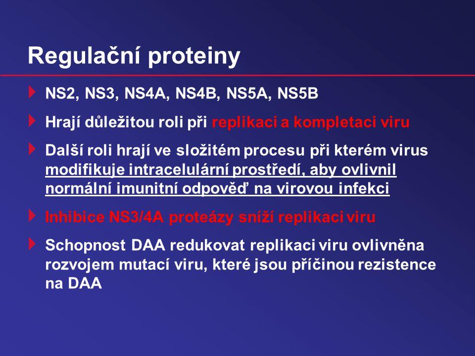 Regulační proteiny  NS2, NS3, NS4A, NS4B, NS5A, NS5B  Hrají důležitou roli při replikaci a kompletaci viru  Další roli hrají ve složitém procesu při kterém virus modifikuje intracelulární prostředí, aby ovlivnil normální imunitní odpověď na virovou infekci  Inhibice NS3/4A proteázy sníží replikaci viru  Schopnost DAA redukovat replikaci viru ovlivněna rozvojem mutací viru, které jsou příčinou rezistence na DAA