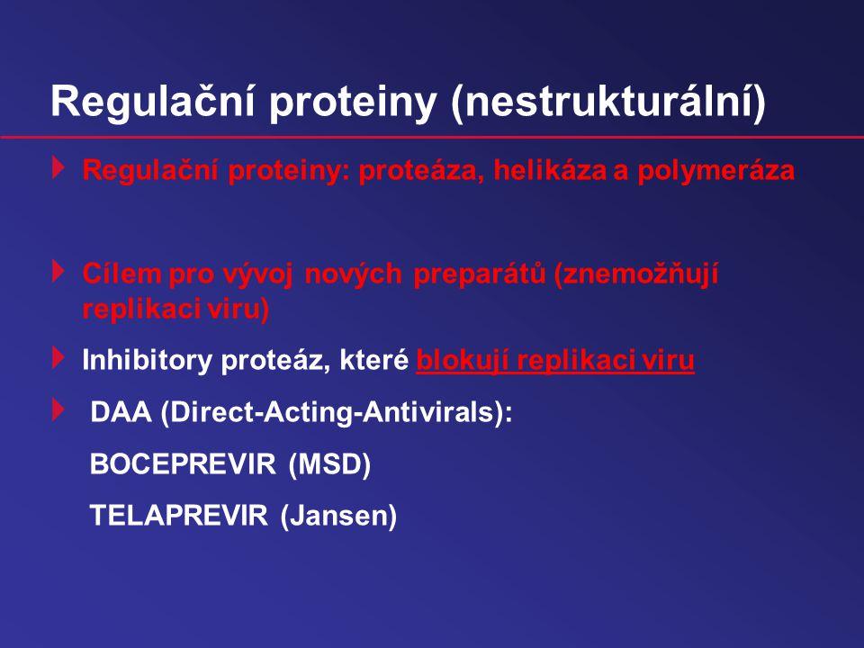 DAA  Schopnost redukovat virovou replikací  Schopnost viru vytvářet velmi rychle mutace (obrana proti normální imunitní reakci organismu, zvyšuje přetrvávající infekci)  Rezistence vůči DAA, monoterapie je málo účinná  Kombinace DAA s pegylovaným intereferonem a ribavirinem snižuje pravděpodobnost opětovné infekce a dochází ke zvýšení SVR