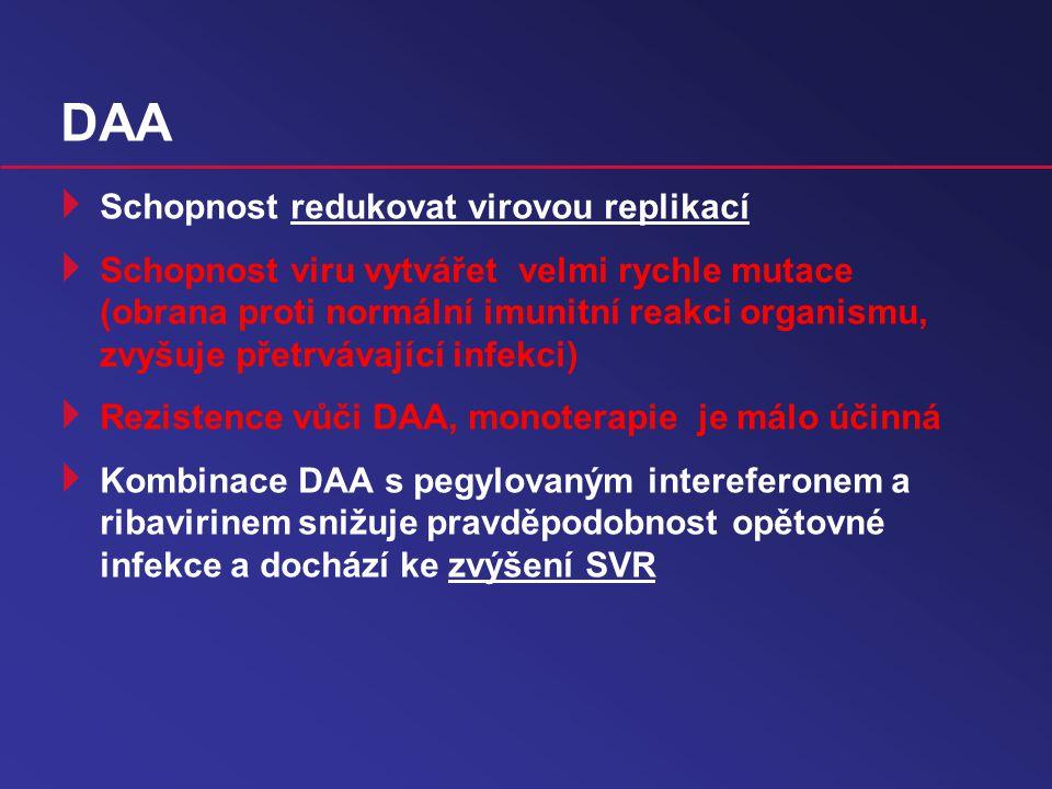 Současná léčba  Dosavadní terapie: duální, pegylovaný interferon + ribavirin (SVR 60 %)  Nejnovější doporučení: triple therapy - kombinace pegylovaného interferonu /ribavirinu + DAA tato; kombinace významně zvyšuje SVR