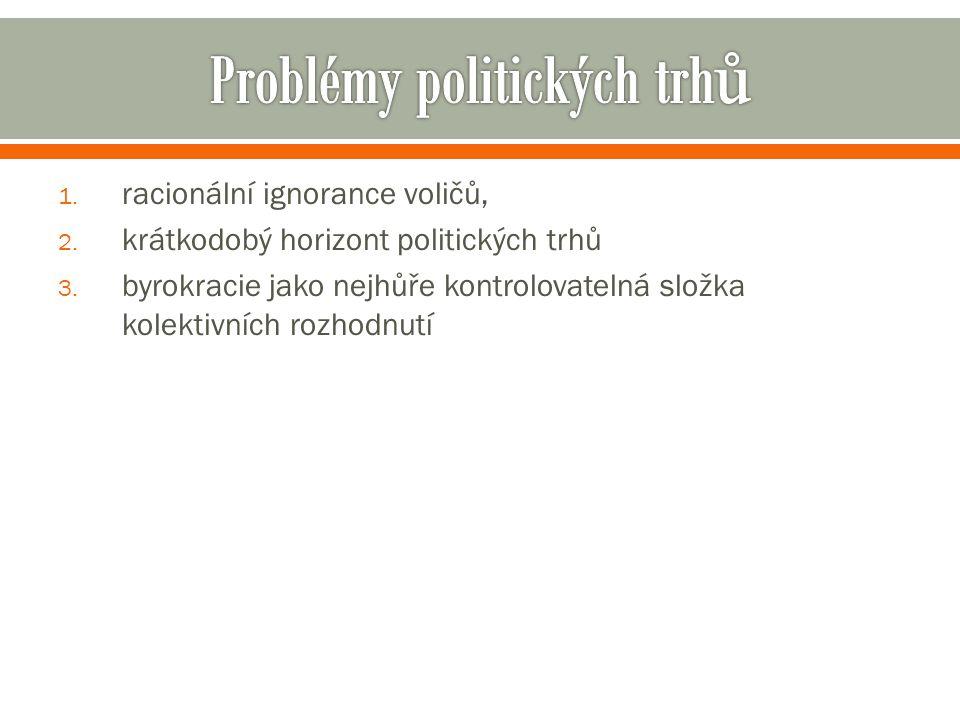 1. racionální ignorance voličů, 2. krátkodobý horizont politických trhů 3. byrokracie jako nejhůře kontrolovatelná složka kolektivních rozhodnutí