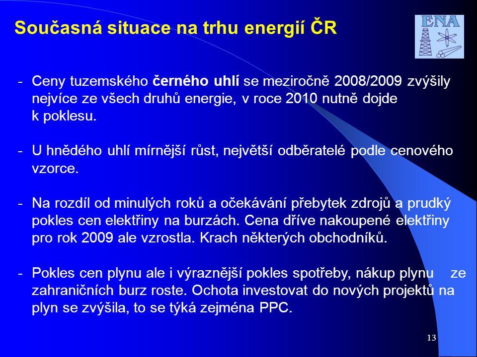 13 Současná situace na trhu energií ČR -Ceny tuzemského černého uhlí se meziročně 2008/2009 zvýšily nejvíce ze všech druhů energie, v roce 2010 nutně