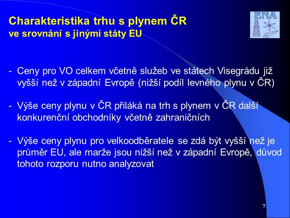 7 -Ceny pro VO celkem včetně služeb ve státech Visegrádu již vyšší než v západní Evropě (nižší podíl levného plynu v ČR) -Výše ceny plynu v ČR přiláká