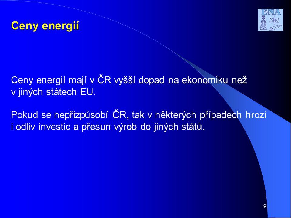 Ceny energií mají v ČR vyšší dopad na ekonomiku než v jiných státech EU. Pokud se nepřizpůsobí ČR, tak v některých případech hrozí i odliv investic a