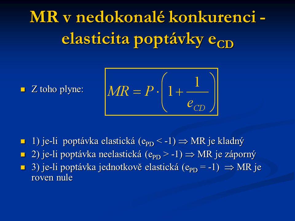 MR v nedokonalé konkurenci - elasticita poptávky e CD Z toho plyne: Z toho plyne: 1) je-li poptávka elastická (e PD < -1)  MR je kladný 1) je-li popt