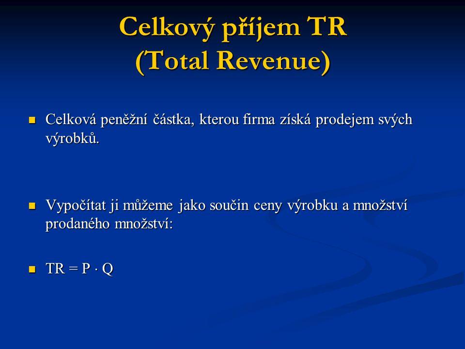 Celkový příjem TR (Total Revenue) Celková peněžní částka, kterou firma získá prodejem svých výrobků. Celková peněžní částka, kterou firma získá prodej