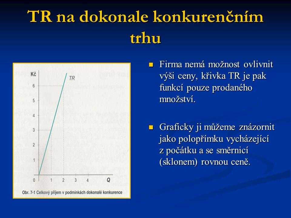 TR na dokonale konkurenčním trhu Firma nemá možnost ovlivnit výši ceny, křivka TR je pak funkcí pouze prodaného množství. Graficky ji můžeme znázornit