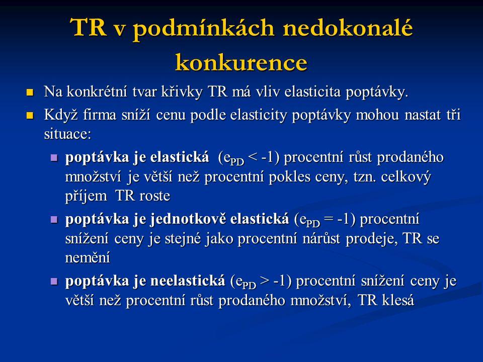 TR v podmínkách nedokonalé konkurence Na konkrétní tvar křivky TR má vliv elasticita poptávky. Na konkrétní tvar křivky TR má vliv elasticita poptávky