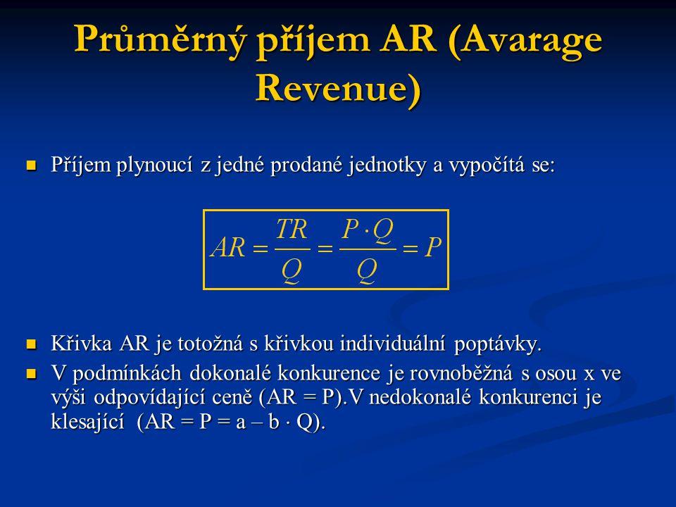 Mezní příjem MR (Marginal Revenue) Je definován jako změna celkového příjmu (TR) v důsledku změny prodaného množství (Q) o jednotku.