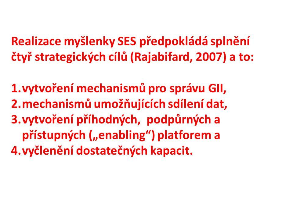"""Realizace myšlenky SES předpokládá splnění čtyř strategických cílů (Rajabifard, 2007) a to: 1.vytvoření mechanismů pro správu GII, 2.mechanismů umožňujících sdílení dat, 3.vytvoření příhodných, podpůrných a přístupných (""""enabling ) platforem a 4.vyčlenění dostatečných kapacit."""