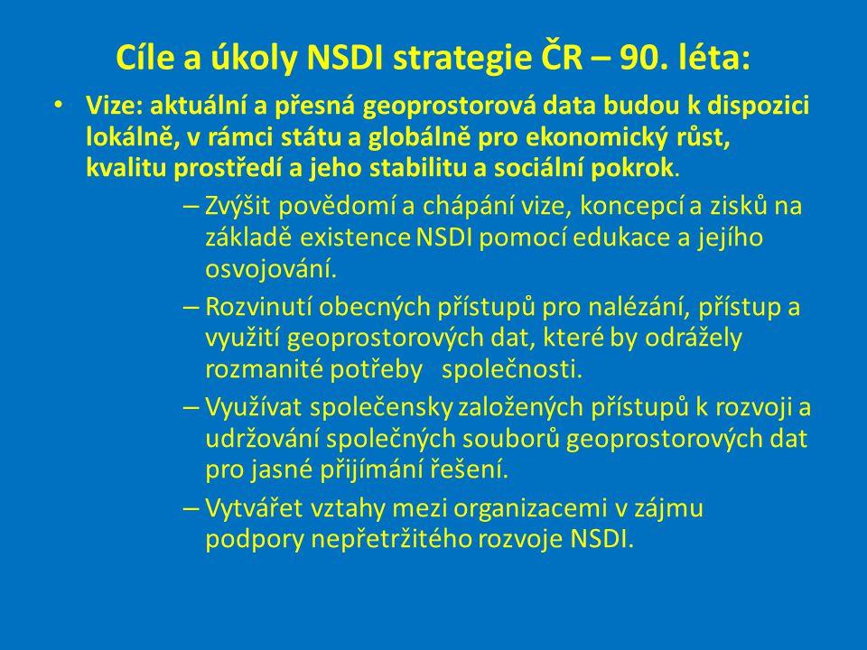Cíle a úkoly NSDI strategie ČR – 90. léta: Vize: aktuální a přesná geoprostorová data budou k dispozici lokálně, v rámci státu a globálně pro ekonomic