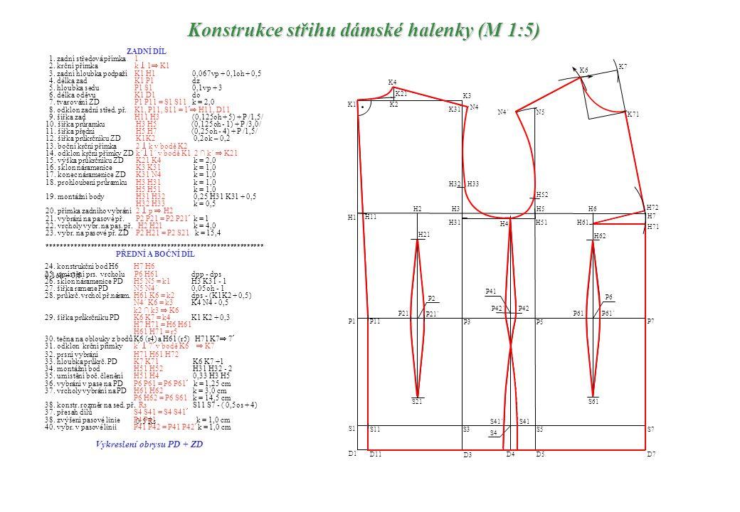 1. zadní středová přímka1 2. krční přímkak  1  K1 3. zadní hloubka podpažíK1 H1 0,067vp + 0,1oh + 0,5 4. délka zadK1 P1 dz 5. hloubka seduP1 S1 0,1v