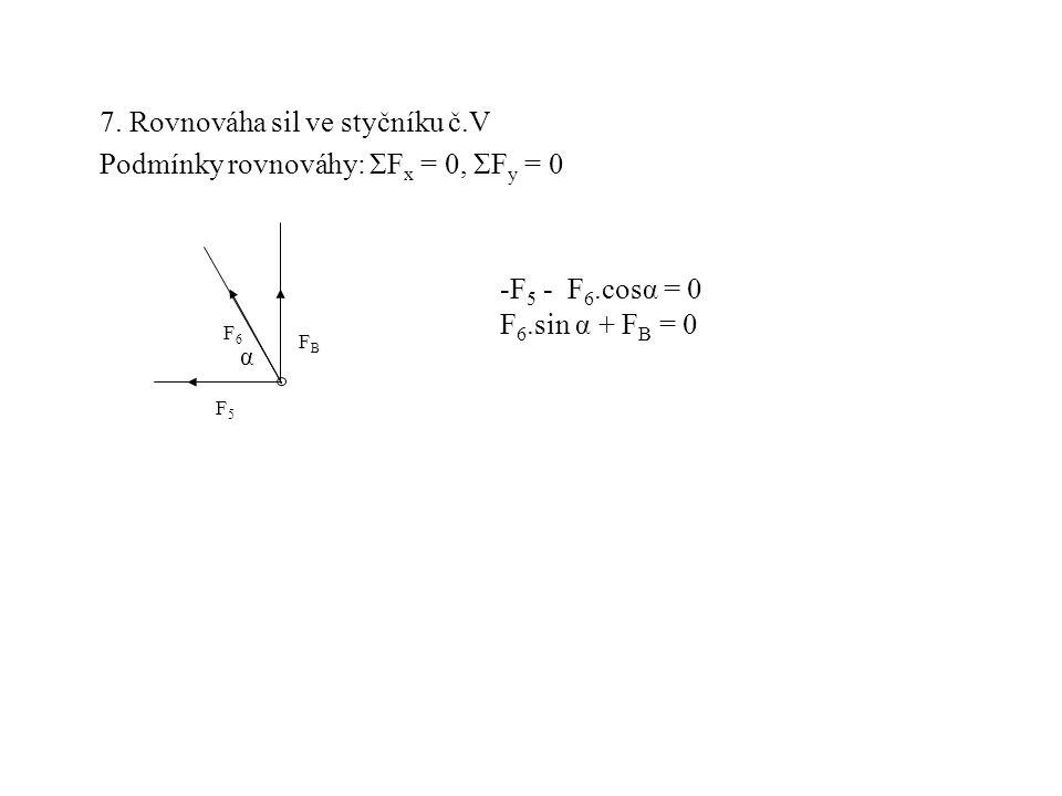 7. Rovnováha sil ve styčníku č.V Podmínky rovnováhy: ΣF x = 0, ΣF y = 0 F6F6 FBFB F5F5 -F 5 - F 6.cosα = 0 F 6.sin α + F B = 0 α