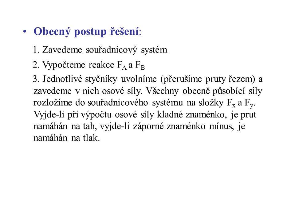 Obecný postup řešení: 1. Zavedeme souřadnicový systém 2. Vypočteme reakce F A a F B 3. Jednotlivé styčníky uvolníme (přerušíme pruty řezem) a zavedeme