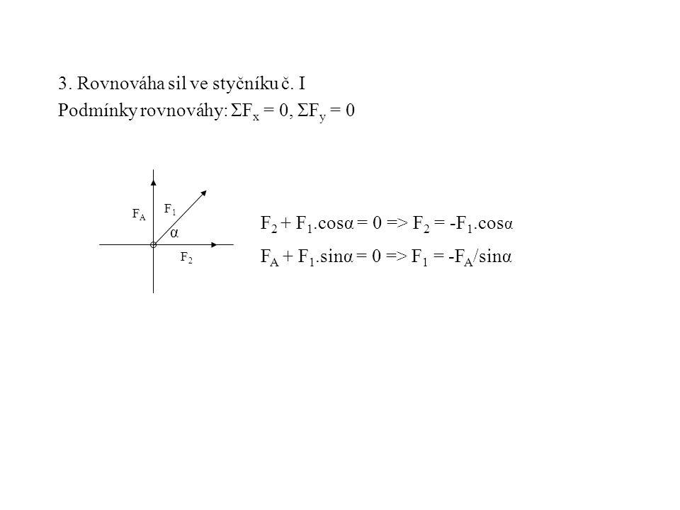 3. Rovnováha sil ve styčníku č. I Podmínky rovnováhy: ΣF x = 0, ΣF y = 0 α F2F2 F1F1 FAFA F 2 + F 1.cosα = 0 => F 2 = -F 1.cos α F A + F 1.sinα = 0 =>