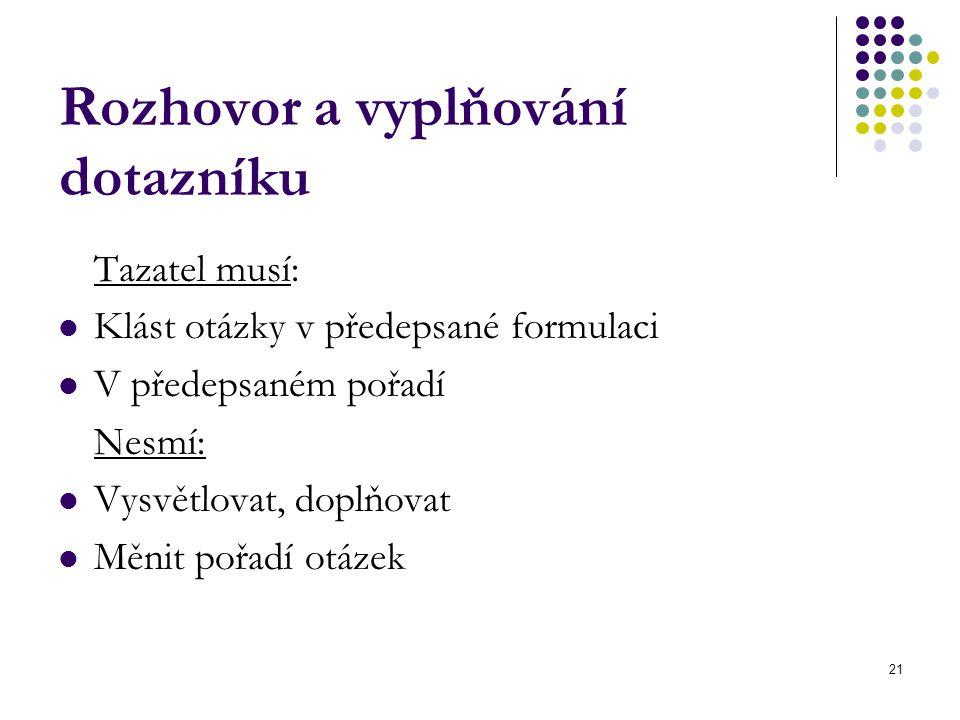 21 Rozhovor a vyplňování dotazníku Tazatel musí: Klást otázky v předepsané formulaci V předepsaném pořadí Nesmí: Vysvětlovat, doplňovat Měnit pořadí otázek