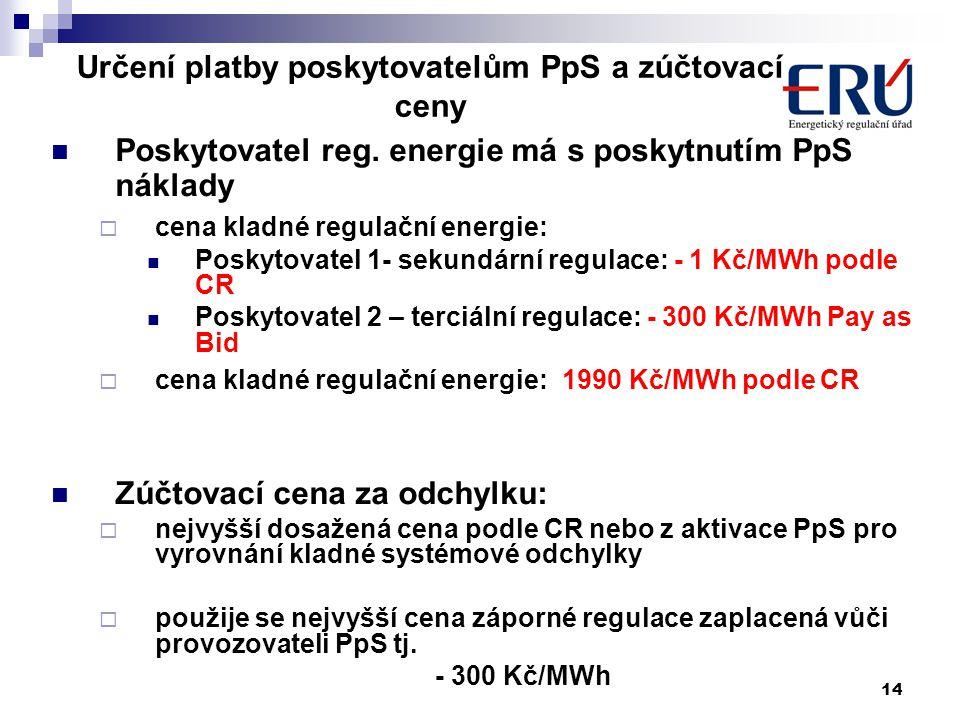 14 Určení platby poskytovatelům PpS a zúčtovací ceny Poskytovatel reg.