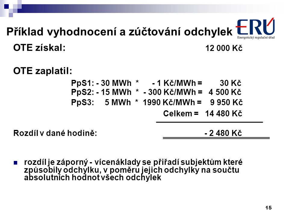 15 Příklad vyhodnocení a zúčtování odchylek OTE získal: 12 000 Kč OTE zaplatil: PpS1: - 30 MWh * - 1 Kč/MWh = 30 Kč PpS2: - 15 MWh * - 300 Kč/MWh = 4 500 Kč PpS3: 5 MWh * 1990 Kč/MWh = 9 950 Kč Celkem = 14 480 Kč Rozdíl v dané hodině: - 2 480 Kč rozdíl je záporný - vícenáklady se přiřadí subjektům které způsobily odchylku, v poměru jejich odchylky na součtu absolutních hodnot všech odchylek