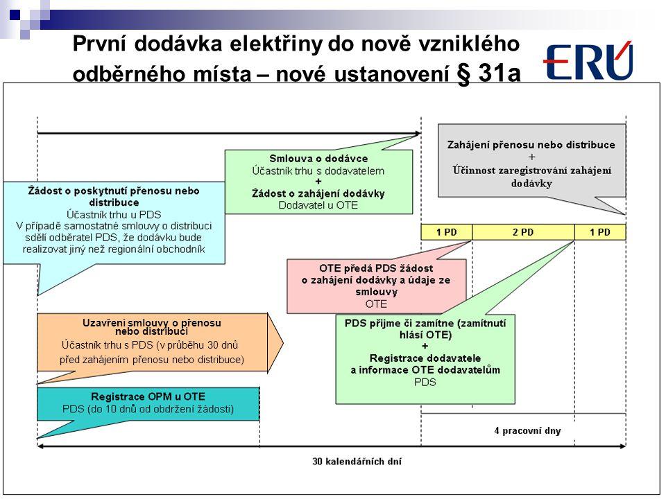 22 Uzavření smlouvy o přenosu nebo distribuci Účastník trhu s PDS (v průběhu 30 dnů před zahájením přenosu nebo distribuce) První dodávka elektřiny do nově vzniklého odběrného místa – nové ustanovení § 31a