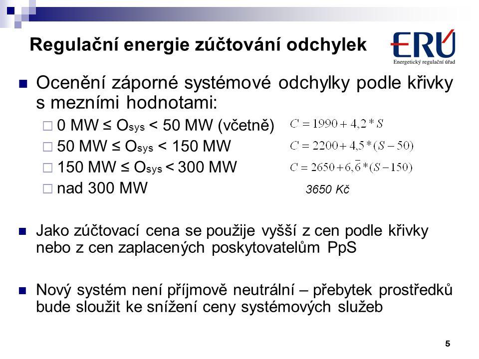 5 Regulační energie zúčtování odchylek Ocenění záporné systémové odchylky podle křivky s mezními hodnotami:  0 MW ≤ O sys < 50 MW (včetně)  50 MW ≤ O sys < 150 MW  150 MW ≤ O sys < 300 MW  nad 300 MW 3650 Kč Jako zúčtovací cena se použije vyšší z cen podle křivky nebo z cen zaplacených poskytovatelům PpS Nový systém není příjmově neutrální – přebytek prostředků bude sloužit ke snížení ceny systémových služeb