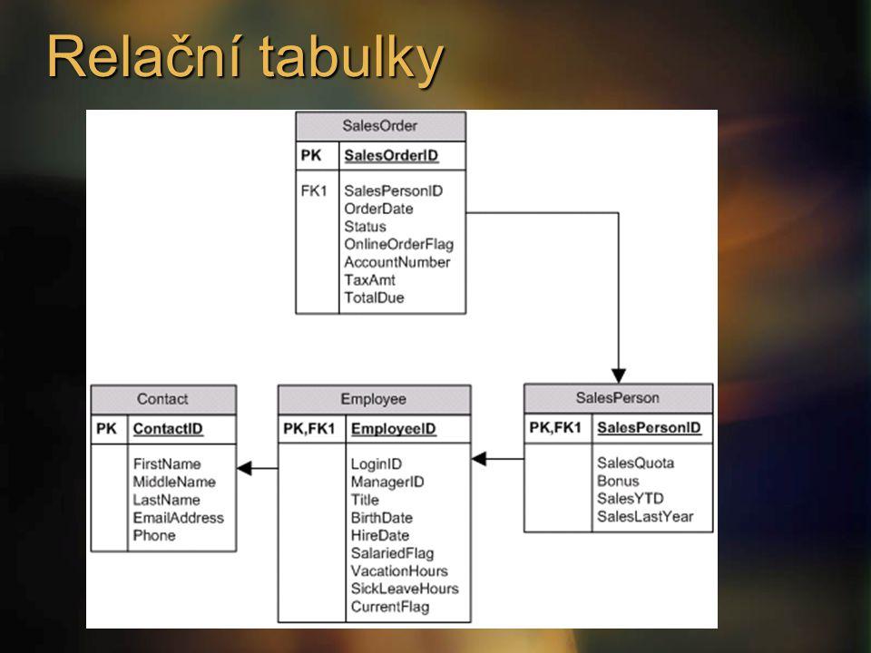 Relační tabulky