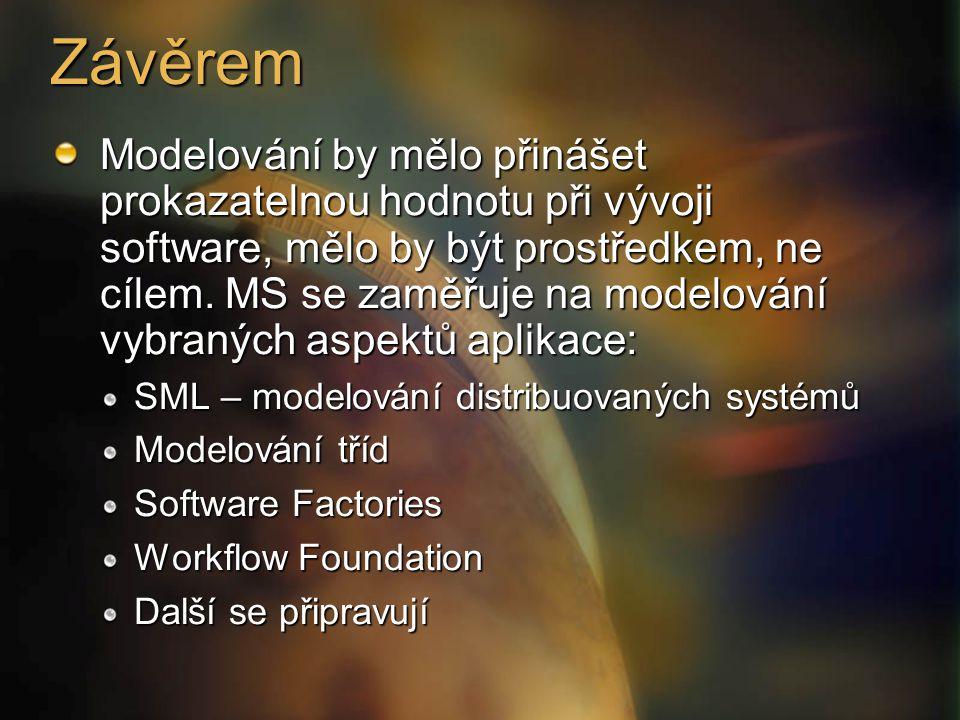 Závěrem Modelování by mělo přinášet prokazatelnou hodnotu při vývoji software, mělo by být prostředkem, ne cílem. MS se zaměřuje na modelování vybraný