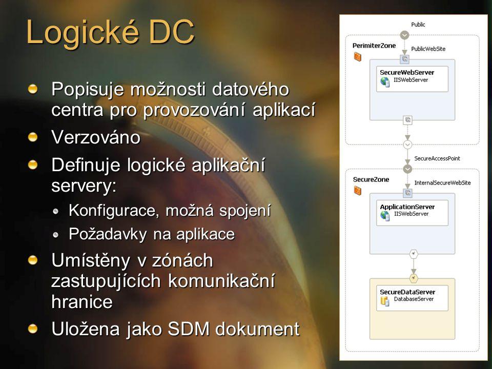 Popisuje možnosti datového centra pro provozování aplikací Verzováno Definuje logické aplikační servery: Konfigurace, možná spojení Požadavky na aplikace Umístěny v zónách zastupujících komunikační hranice Uložena jako SDM dokument Logické DC
