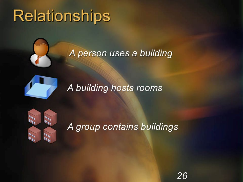 Relationships A person uses a building A group contains buildings A building hosts rooms 26