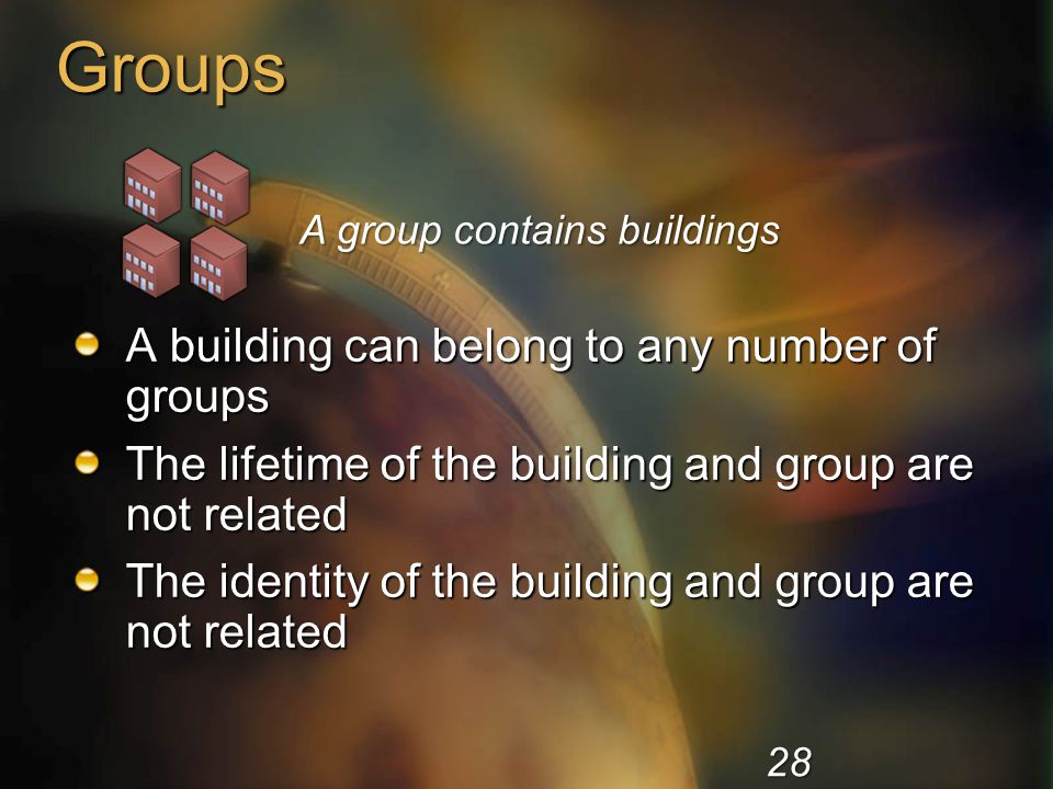 Groups A group contains buildings A building can belong to any number of groups The lifetime of the building and group are not related The identity of